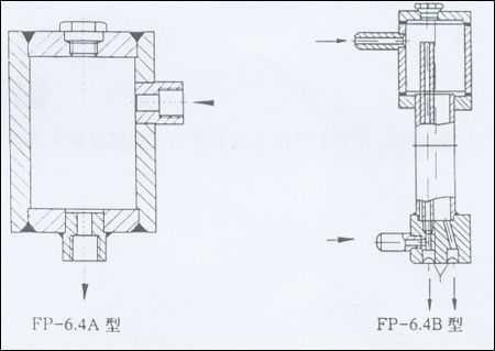 双室平衡容器fp-64-系列