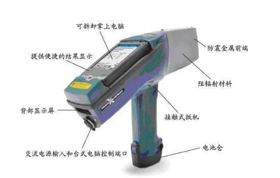 合金分析设备仪器