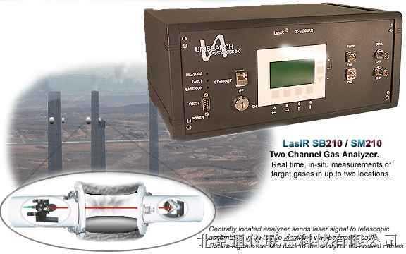 LasIR氨气监测仪