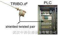 在線粉塵儀/粉塵檢測儀/粉塵檢測系統 型號:M311092
