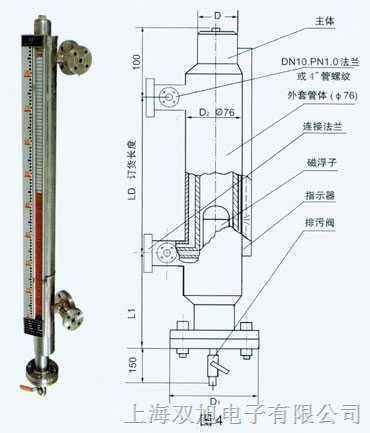 (UHZ-58/S)防霜型電遠傳磁浮子液位計,UHZ-58/S