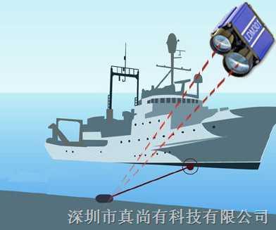 激光测距测速传感器|LMD301大量程激光测距、测速传感器