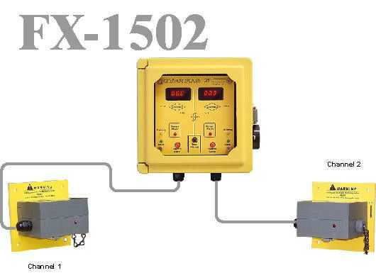 FX-1502双通道有毒气体泄漏检测仪