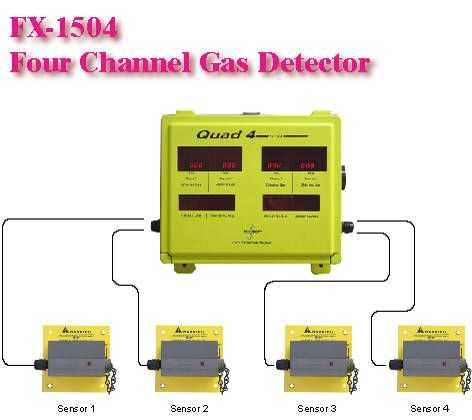 FX-1504四通道有毒氣體泄漏檢測儀