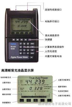 MODEL5000-EX-美國BIRD射頻功率計
