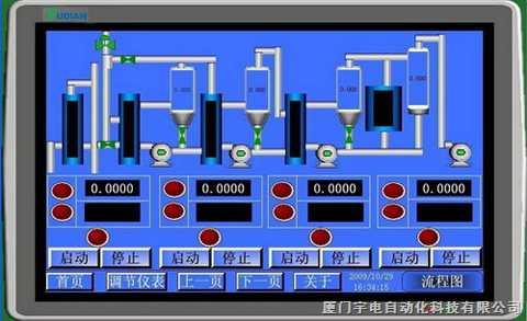 AI-3070C-觸摸屏無紙記錄儀