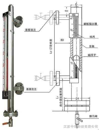 磁性翻板液位计厂家