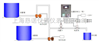 防爆型管道流量调节装置/防爆型定量控制