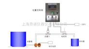防爆型酒精定量控制装置/防爆型定量控制