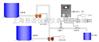 防爆型液体定量输送设备/定量控制系统