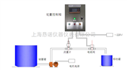 灌料(防爆)自動控制系統/防爆型定量控制