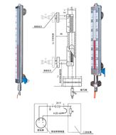 侧装式磁翻板液位计特征