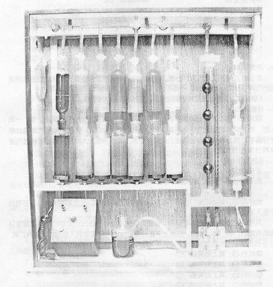 奧氏氣體分析儀 國產