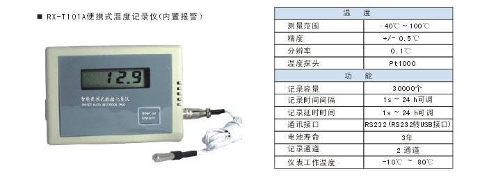 供應自動溫度記錄儀、濕度自動記錄儀、自動濕度記錄儀
