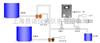 WDK防爆型管道流量调节装置/防爆型定量控制
