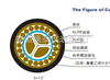 BPYJVTP2变频电缆